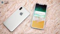 iPhone 8 傳出將在 9 月 12 日發表,消息傳聞不斷,幾乎每個星期、每 […]