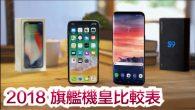 2018 MWC 世界行動通訊大會後,春季旗艦手機大戰也揭開序幕,各家手機都有自 […]