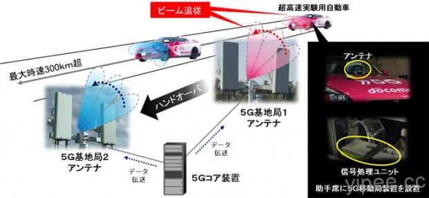 5g 局 日本 基地 KDDIが5G商用基地局を設置開始、ベンダーは3社