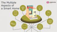隨著無線通訊與人工智慧技術的逐步成熟,智慧家庭市場也隨之蓬勃發展。根據國際研究暨 […]