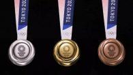 日本東京奧運即將在 2020 年 7 月 24 日登場,近日東京奧運委員會公布了 […]