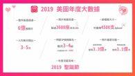 台灣人愛拍照!《美圖秀秀》App 公布 2019 年度統計數據,2019 年台灣 […]