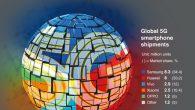 市場調查研究機構 Strategy Analytics 公布 2020 Q1 第 […]