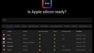 Apple 蘋果為 Mac 電腦打造 Apple Silicon 處理器並推出首 […]