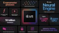 「 Apple M1 」處理器剛推出,眾人對於全新的處理器可以說是相當陌生,只能 […]