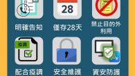 台灣地區疫情升溫,中央流行疫情指揮中心宣布,台北市與新北市升級第三級疫情警戒,外 […]