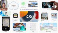 Apple WWDC 2021 開發者大會公布 iOS 15 、iPadOS 1 […]