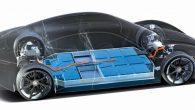 Porsche 保時捷宣布進軍電池研發生產領域,近日與德國電池製造公司 Cust […]