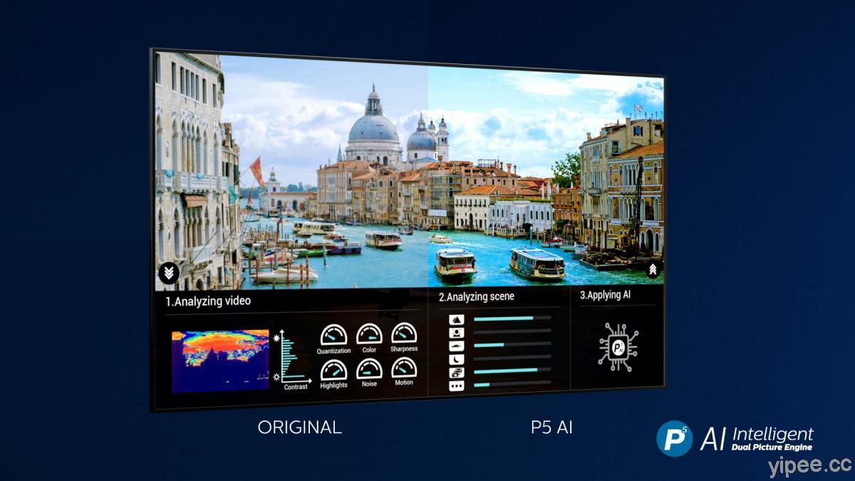 飛利浦 2021 大型顯示器系列現身,搭載 P5 AI 智慧影像處理技術