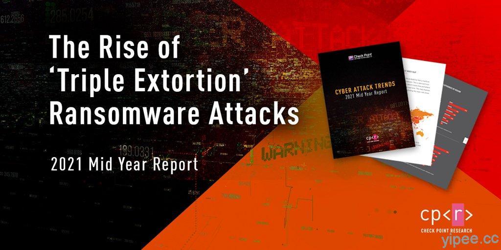 《Check Point》:2021 上半年全球針對企業的勒索軟體攻擊較去年同期增加 93%
