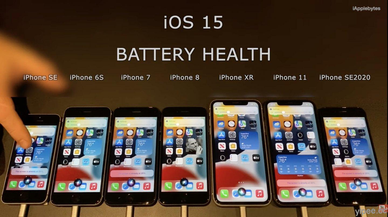 【影片】升級 iOS 15 會耗電嗎?7 款 iPhone 電池實測結果出爐