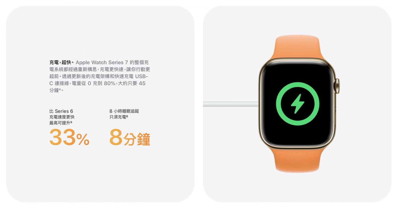 蘋果 Apple Watch Series 7 支援快充,但須使用包裝內附的充電線